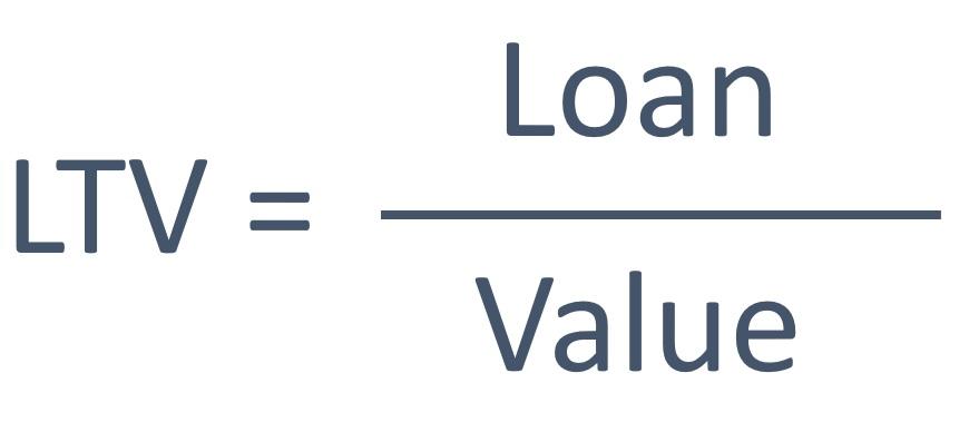 loan to value ltv kredyt hipoteczny