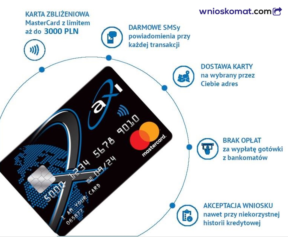 axi card pozabankowa karta kredytowa